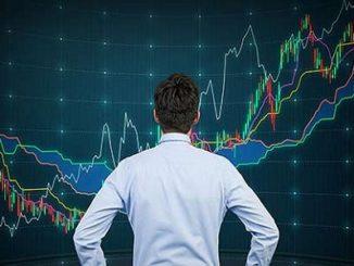 Forex Trading Habits