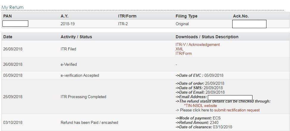 track refund status with login